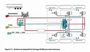 Need A Wiring Diagram For The Auxiliary Brake System On A Wiring Diagram