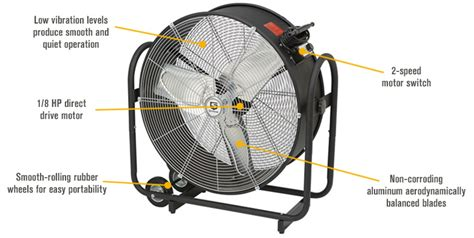 big air 24 drum fan with tilting feature strongway tilting direct drive drum fan 24in 8000 cfm 1