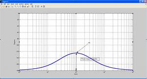 Frequency Response Tuning Methods