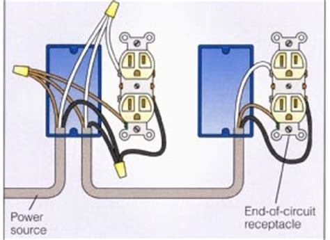 Outlet In Series Wiring Diagram by Wire An Outlet