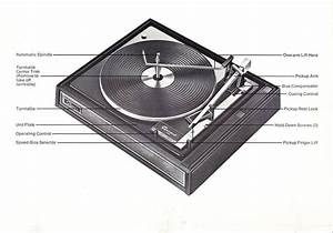 Garrard Exploded Diagram  U0026 Parts List For Model 42 Series