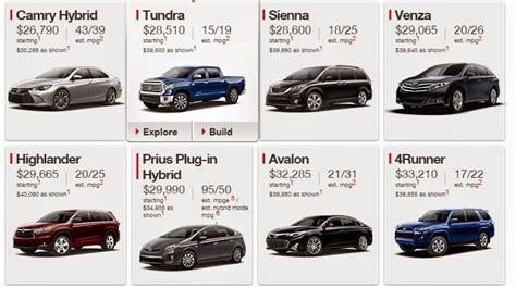toyota cars  prices jetlinkblogblogspotcom