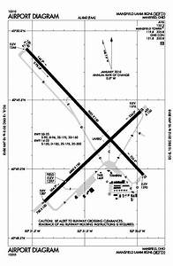 It Index Chart Mansfield Lahm Regional Airport Wikipedia