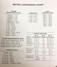 7 x table worksheet unit conversion sheet related keywords unit conversion sheet keywords