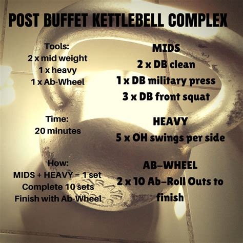 kettlebell complex complexes buffet fat pdf yesterday eat try lot author