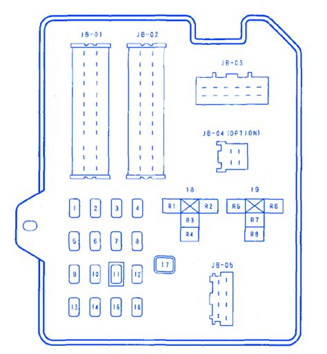 Mazda Main Fuse Box Block Circuit Breaker Diagram