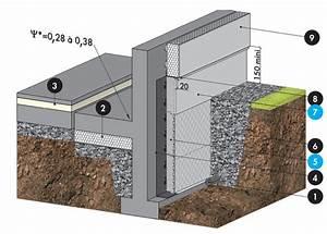 Isolation Dalle Beton Sur Terre Plein : knauf therm perimaxx isolation drainage et filtration ~ Premium-room.com Idées de Décoration