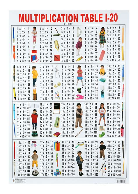 Multiplication Tables From 1 to 20