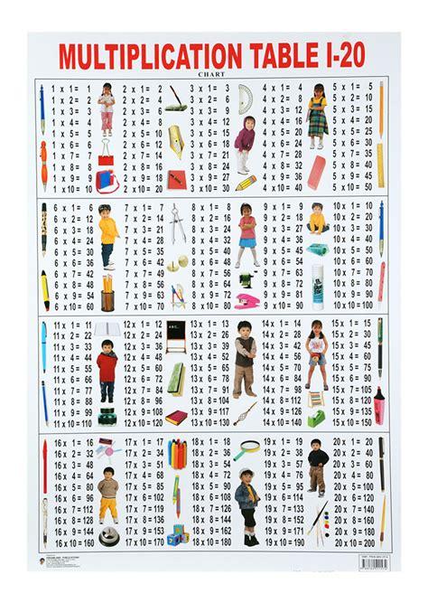 table de multiplication 1 a 20 buy dreamland multiplication table 1 20 chart in india kheliya toys