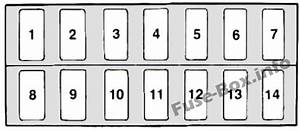 Instrument Panel Fuse Box Diagram  Chevrolet Tracker  1993
