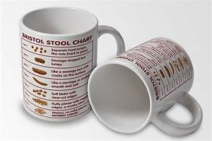 Usd To Lkr Chart Bristol Stool Chart Mug Cup Ideal For Nurses And