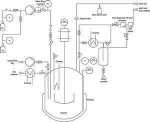 Hydrodeoxygenation Of Cracked Vegetable Oil Using Como