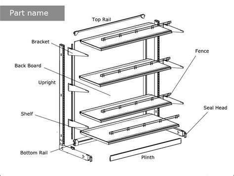 Supermarket Grocery Flat Back Shelves Dimensions With