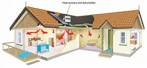 Sealing Your Home