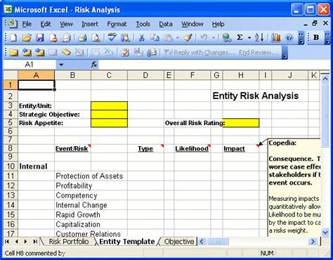 risk management templates copedia