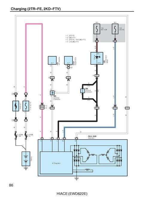size model ideas  pinterest auto electrical