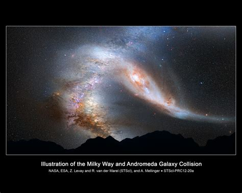 Series Collisions With The Future Milky Way