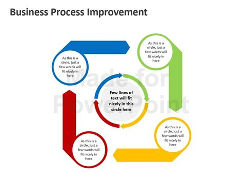 Business Process Improvement  Editable Powerpoint. Americare Technical School Adobe Trial Crack. Photography Colleges Nj L Shaped Storage Unit. Adobe Photoshop Training Classes. Federal Exchange Health Insurance. Disabled Holiday Insurance 1997 Bmw 5 Series. Master Of Non Profit Management. Mercedes Benz San Mateo Replace My Cell Phone. Conversations In German Utah Teaching License