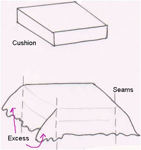Sofa Covers T Cushion by How To Cover A Chair Or Sofa With A Loose Fit Slipcover