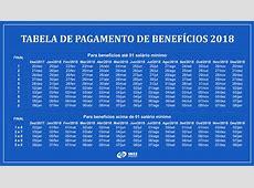 TABELA INSS 2019 → Tabela de Pagamento, Como Sacar, Extrato