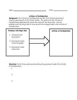 printables of weaknesses of the articles of confederation worksheet geotwitter kids activities