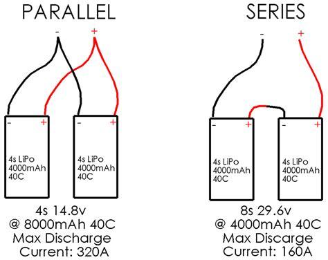 Lipo Batteries Lithium Polymer