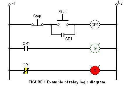 file relay logic2 jpg