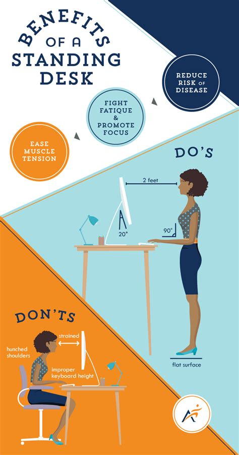 benefits of a standing desk benefits of standing desk office health tips airrosti