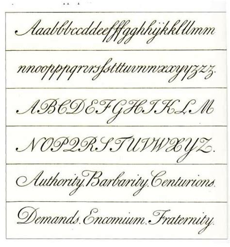 copperplate worksheet learning copperplate wetcanvas