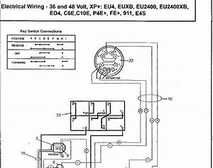 Kxg 2008 Columbia Par Car Wiring Diagram Buy