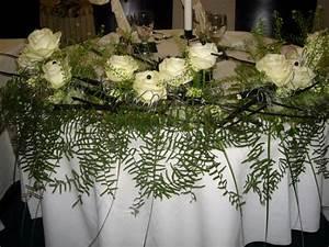 Corbeille De Fleurs Pour Mariage : fleur pour mariage personnalis centre de table fleuri 8 fleuriste chlorophylle foix en ~ Teatrodelosmanantiales.com Idées de Décoration