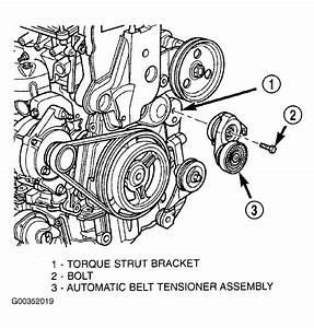 2003 Chrysler Pt Cruiser Serpentine Belt Routing And