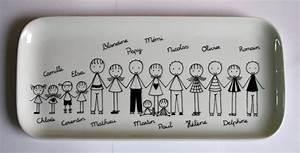 Cadeau Fete Des Grands Meres : cadeau f te des grands m res le blog de ~ Preciouscoupons.com Idées de Décoration