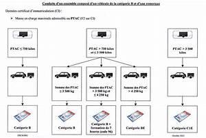 Carte Grise Caravane Moins De 750 Kg : moto macho ~ Medecine-chirurgie-esthetiques.com Avis de Voitures