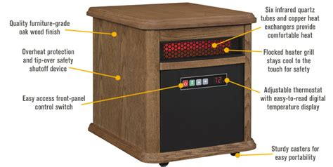 Duraflame Powerheat Infrared Quartz Heater