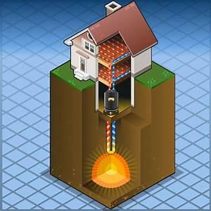 Atlanta Geothermal Services
