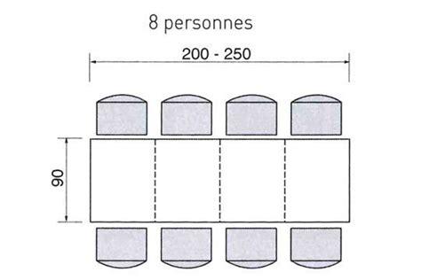 Dimensions D'une Table Pour 2, 4, 6 Ou + De Personnes