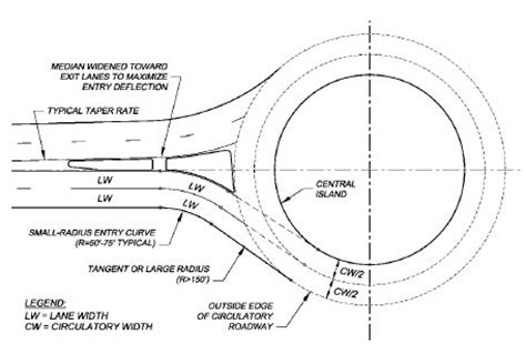circular driveway dimensions landscaping plans 187 circle driveway dimensions inspiring garden and landscape photos