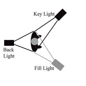 three point lighting recreating a lighting mise en sc 232 ne