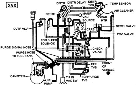 engine wiring diagram for a 1984 305 chevy get free 28