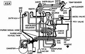 distributor cap wiring diagram for 1984 chevrolet truck With 1984 chevy truck wiring connectors