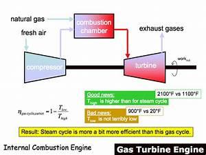 Heat Engine  Heat Engine Examples