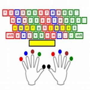 Pfeifen Lernen Ohne Finger : thinkpunk betablog blog archiv zehnfingersystem online lernen ~ Frokenaadalensverden.com Haus und Dekorationen