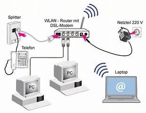 Wifi Wlan Unterschied : router with dsl modem image of router imageto co ~ Eleganceandgraceweddings.com Haus und Dekorationen