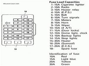 1992 Mitsubishi Pajero Fuse Box Diagram 39 Wiring