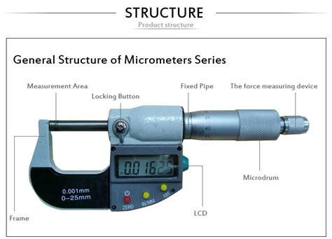 Diagram Of A Digital Caliper by Electronic Micrometer Buy Electronic