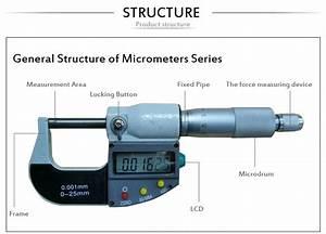 Electronic Micrometer Screw Gauge