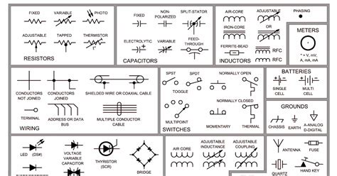 Electrical Diagram Symbols Switch