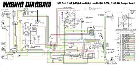 1965 Ford F150 Wiring Diagram by Hazard Switch Wiring Ford Truck Enthusiasts Forums