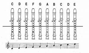 Ms  Michaud U0026 39 S Music Room  Recorder Review For 4th Graders